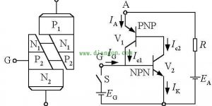 晶闸管的功能与特点插图