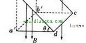 电机额定功率计算公式_电机转矩、电磁、功率计转速的关系_转速计算公式插图