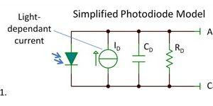 光电二极管工作在什么状态?光电二极管的特性和工作原理插图