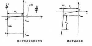 稳压二极管的主要参数有哪些?插图