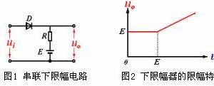 什么是限幅二极管?限幅二极管的电路原理图解插图