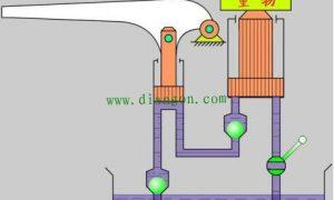 三极管放大原理的理解插图