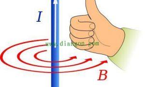 为什么导线通电后它的周围能产生磁场呢?插图