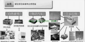 碳化硅单晶体二极管的优势及应用范围插图