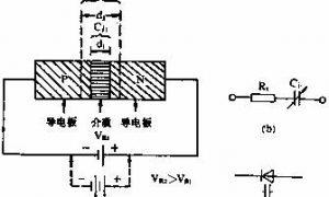 变容二极管的构造原理和检测方法图解插图