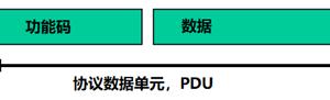 深入了解Modbus TCP协议插图