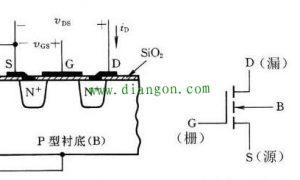 场效应管和晶闸管的区别是什么?插图
