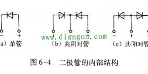 快恢复二极管和超快恢复二极管的电源特性分析插图