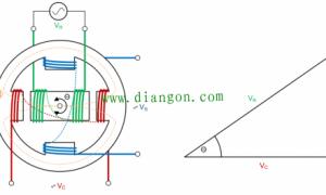 旋转变压器工作原理图解插图