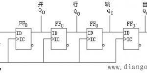 由D触发器组成的4位移位寄存器_4位双向移位寄存器74LS194逻辑电路和图形符号插图