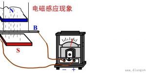 什么是电磁感应现象插图