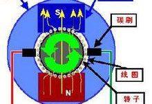 电风扇结构原理图解插图