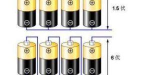 电池串联和并联的区别插图