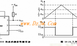 555组成的施密特触发器电路及原理插图