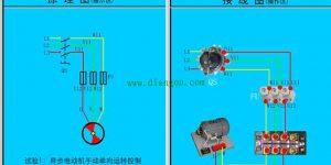 电工必备电动机控制电路图与接线图大全 值得收藏!插图