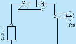 什么是电路?电路的作用插图