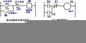 三菱plc梯形图实例详解插图