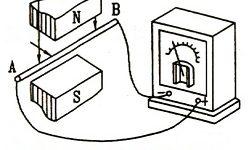 感应电动势公式插图