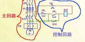 什么是电路的主回路?什么是控制回路?它们之间有什么区别?插图