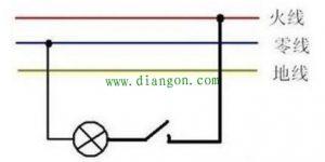 地线和零线有什么区别?零线与接地线在实际应用中有哪些不同?插图