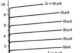 三极管电路图讲解插图