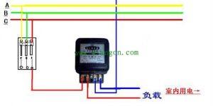 三相电是如何产生的?怎么接线?插图