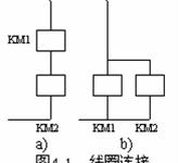 如何设计一个电气控制原理电路图插图