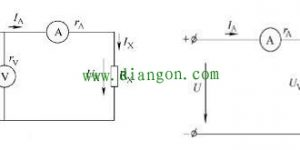伏安法测量电阻的方法图解插图