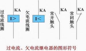 过电流、欠电流继电器的图形符号插图