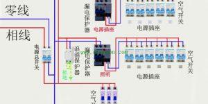 家庭配电箱怎么配置_家庭配电箱最合理配置_家庭配电箱接线实物图插图