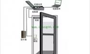 门禁系统安装方法图解插图
