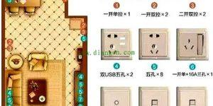 开关插座怎么布置合理?家装必备的装修开关插座布局和明细图解插图