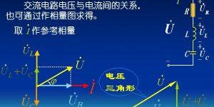 电压与电流的关系插图