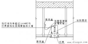吊顶筒灯安装方法图解插图