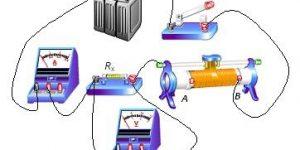 闭合电路欧姆定律公式_谈谈对闭合欧姆定律的理解插图