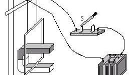 磁场对电流的作用插图