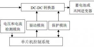 光伏发电系统由哪些部分构成?其作用分别是什么?插图