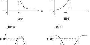 带通滤波器电路及原理图插图