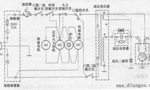 微波炉的结构与原理插图