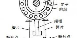 速度继电器的作用和工作原理插图