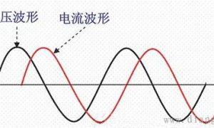 什么是功率因数补偿?什么是功率因数校正?插图