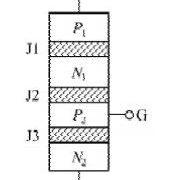 单向晶闸管与双向晶闸管的区别插图