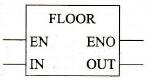 西门子PLC的FLOOR指令关闭说明和应用举例插图