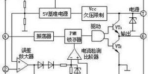 PWM开关电源集成控制IC-UC3842工作原理插图
