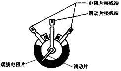 什么是电位器?碳膜电位器内部结构图_电位器质量判断插图