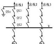 单母线接线和双母线接线优缺点和接线图解插图