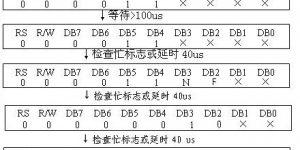 LCD1602中文资料插图