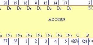 adc0809引脚图及功能插图