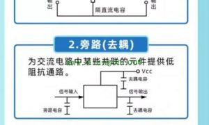 你真的了解电容吗?电容都有哪些功能?电容9大功能插图