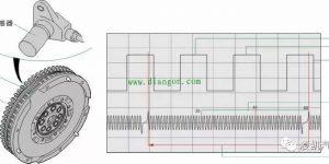 汽车曲轴位置传感器作用原理与识别方法插图